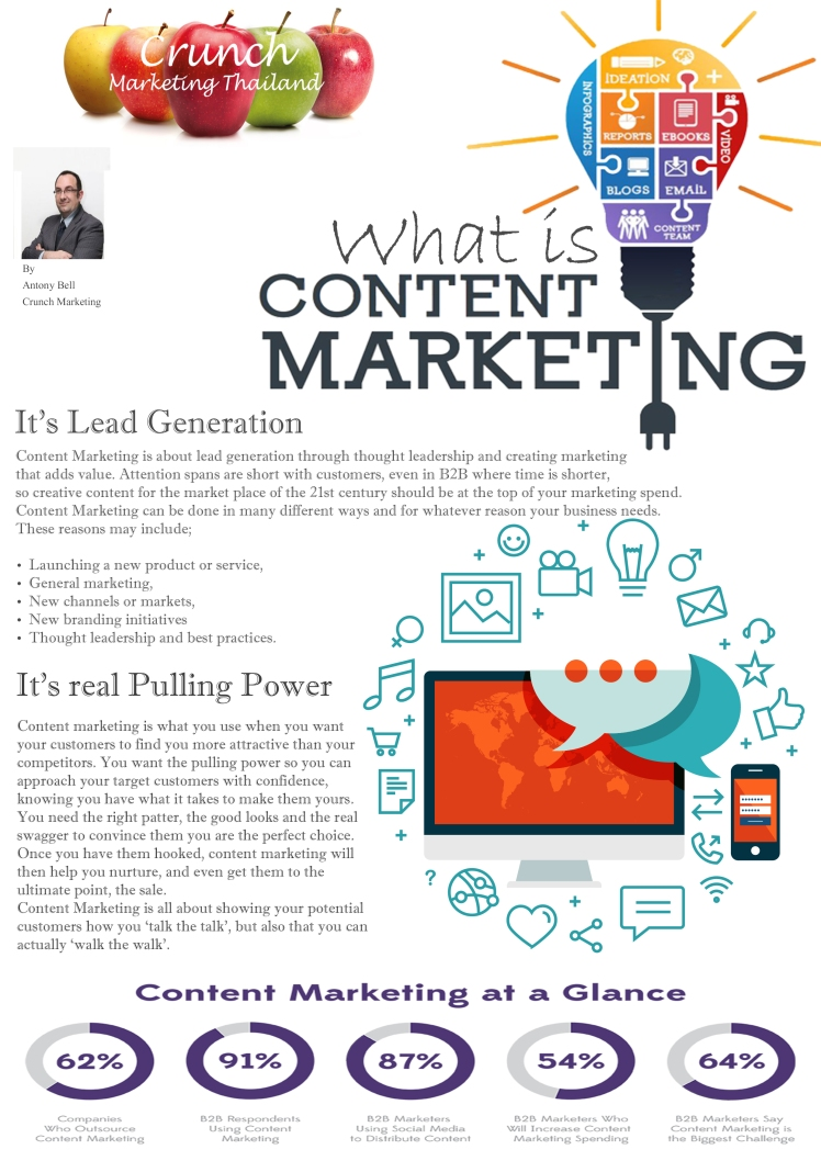 content-marketing-pg1